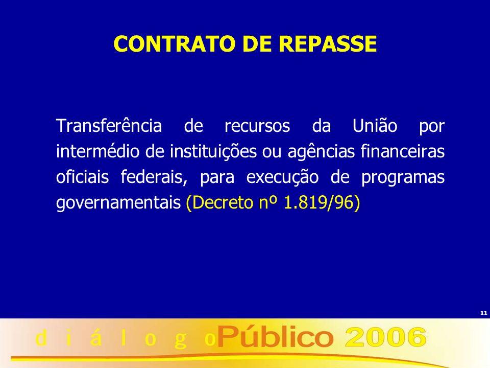 11 CONTRATO DE REPASSE Transferência de recursos da União por intermédio de instituições ou agências financeiras oficiais federais, para execução de p