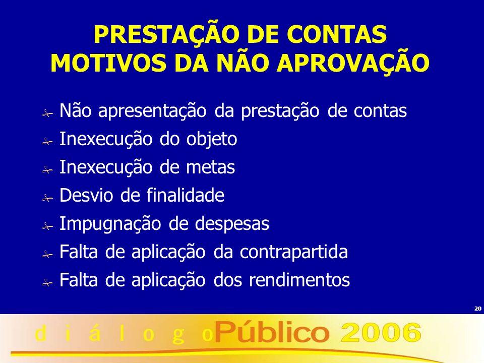 20 PRESTAÇÃO DE CONTAS MOTIVOS DA NÃO APROVAÇÃO Não apresentação da prestação de contas Inexecução do objeto Inexecução de metas Desvio de finalidade