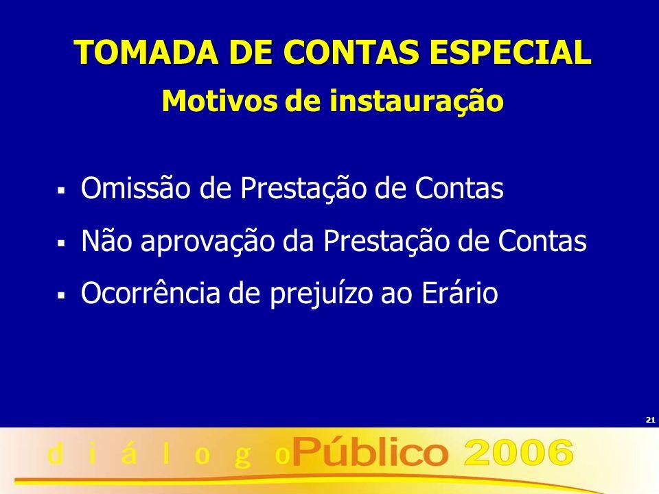 21 TOMADA DE CONTAS ESPECIAL Motivos de instauração Omissão de Prestação de Contas Não aprovação da Prestação de Contas Ocorrência de prejuízo ao Erár
