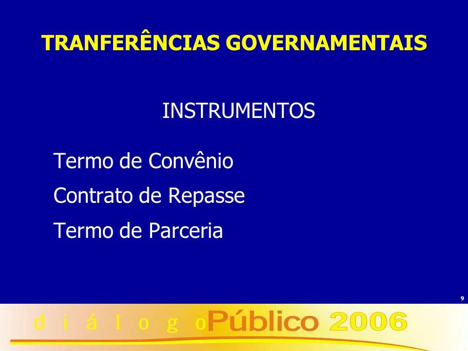 9 TRANFERÊNCIAS GOVERNAMENTAIS INSTRUMENTOS Termo de Convênio Contrato de Repasse Termo de Parceria