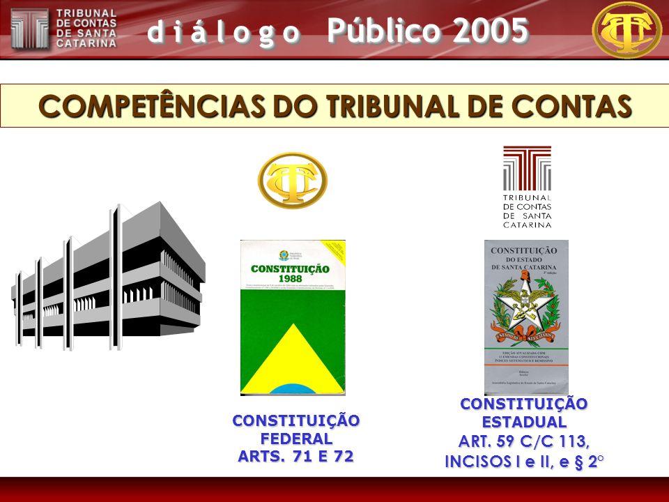 d i á l o g o Público 2005 COMPETÊNCIAS DO TRIBUNAL DE CONTAS CONSTITUIÇÃOFEDERAL ARTS. 71 E 72 CONSTITUIÇÃOESTADUAL ART. 59 C/C 113, INCISOS I e II,
