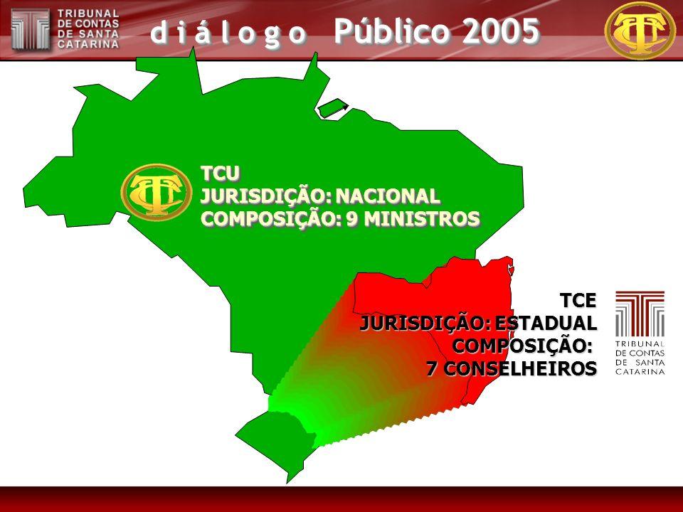 d i á l o g o Público 2005 TCU JURISDIÇÃO: NACIONAL COMPOSIÇÃO: 9 MINISTROS TCU JURISDIÇÃO: NACIONAL COMPOSIÇÃO: 9 MINISTROS TCE JURISDIÇÃO: ESTADUAL COMPOSIÇÃO: 7 CONSELHEIROS