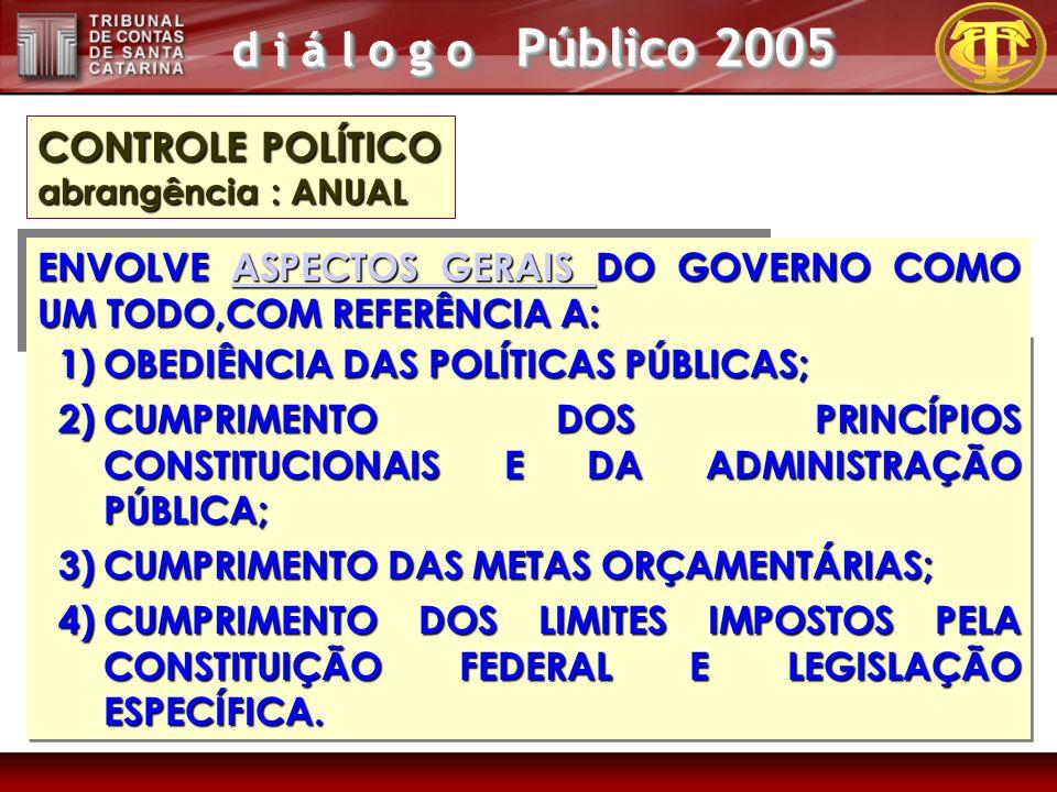 d i á l o g o Público 2005 CONTROLE POLÍTICO abrangência : ANUAL ENVOLVE ASPECTOS GERAIS DO GOVERNO COMO UM TODO,COM REFERÊNCIA A: ASPECTOS GERAIS ASP