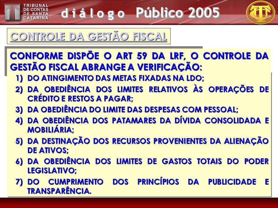 d i á l o g o Público 2005 CONTROLE DA GESTÃO FISCAL CONTROLE DA GESTÃO FISCAL CONFORME DISPÕE O ART 59 DA LRF, O CONTROLE DA GESTÃO FISCAL ABRANGE A