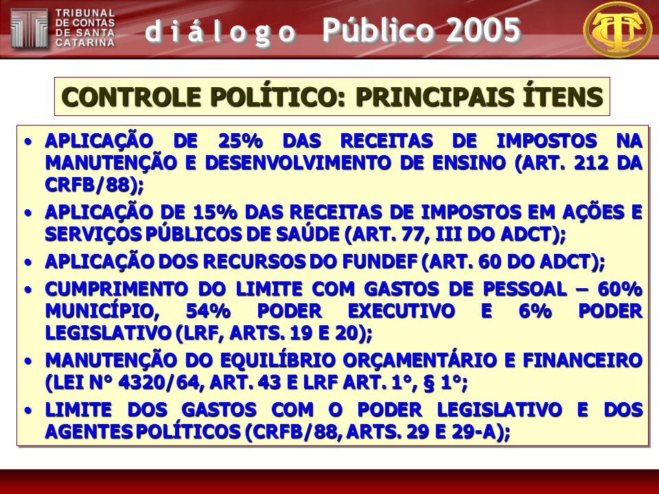d i á l o g o Público 2005 CONTROLE POLÍTICO: PRINCIPAIS ÍTENS APLICAÇÃO DE 25% DAS RECEITAS DE IMPOSTOS NA MANUTENÇÃO E DESENVOLVIMENTO DE ENSINO (AR