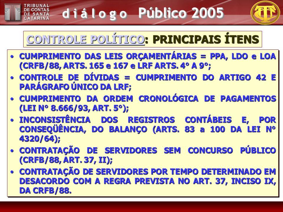 d i á l o g o Público 2005 CONTROLE POLÍTICOCONTROLE POLÍTICO: PRINCIPAIS ÍTENS CONTROLE POLÍTICO CUMPRIMENTO DAS LEIS ORÇAMENTÁRIAS = PPA, LDO e LOA (CRFB/88, ARTS.