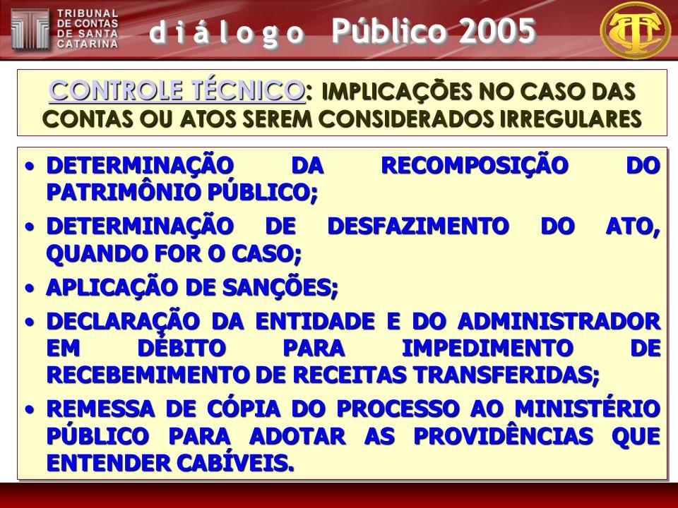 d i á l o g o Público 2005 CONTROLE TÉCNICOCONTROLE TÉCNICO: IMPLICAÇÕES NO CASO DAS CONTAS OU ATOS SEREM CONSIDERADOS IRREGULARES CONTROLE TÉCNICO DETERMINAÇÃO DA RECOMPOSIÇÃO DO PATRIMÔNIO PÚBLICO;DETERMINAÇÃO DA RECOMPOSIÇÃO DO PATRIMÔNIO PÚBLICO; DETERMINAÇÃO DE DESFAZIMENTO DO ATO, QUANDO FOR O CASO;DETERMINAÇÃO DE DESFAZIMENTO DO ATO, QUANDO FOR O CASO; APLICAÇÃO DE SANÇÕES;APLICAÇÃO DE SANÇÕES; DECLARAÇÃO DA ENTIDADE E DO ADMINISTRADOR EM DÉBITO PARA IMPEDIMENTO DE RECEBEMIMENTO DE RECEITAS TRANSFERIDAS;DECLARAÇÃO DA ENTIDADE E DO ADMINISTRADOR EM DÉBITO PARA IMPEDIMENTO DE RECEBEMIMENTO DE RECEITAS TRANSFERIDAS; REMESSA DE CÓPIA DO PROCESSO AO MINISTÉRIO PÚBLICO PARA ADOTAR AS PROVIDÊNCIAS QUE ENTENDER CABÍVEIS.REMESSA DE CÓPIA DO PROCESSO AO MINISTÉRIO PÚBLICO PARA ADOTAR AS PROVIDÊNCIAS QUE ENTENDER CABÍVEIS.