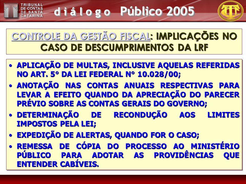 d i á l o g o Público 2005 CONTROLE DA GESTÃO FISCALCONTROLE DA GESTÃO FISCAL: IMPLICAÇÕES NO CASO DE DESCUMPRIMENTOS DA LRF CONTROLE DA GESTÃO FISCAL APLICAÇÃO DE MULTAS, INCLUSIVE AQUELAS REFERIDAS NO ART.