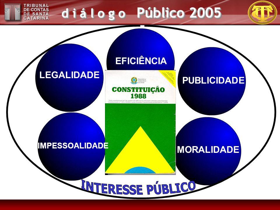 d i á l o g o Público 2005 LEGALIDADE MORALIDADE PUBLICIDADE EFICIÊNCIA IMPESSOALIDADE