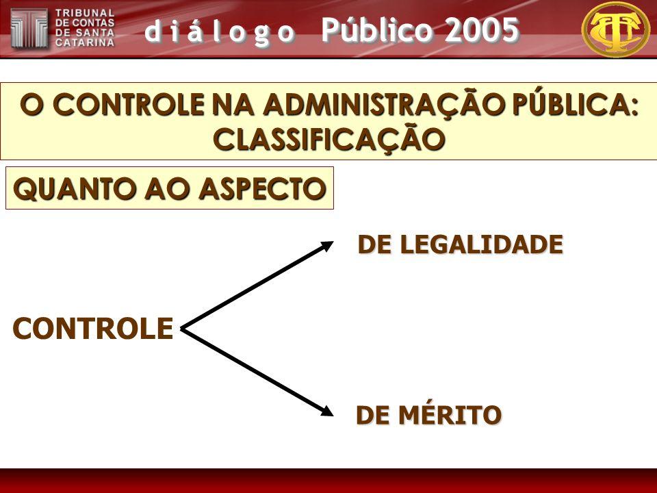 d i á l o g o Público 2005 DE LEGALIDADE DE MÉRITO O CONTROLE NA ADMINISTRAÇÃO PÚBLICA: CLASSIFICAÇÃO CONTROLE QUANTO AO ASPECTO