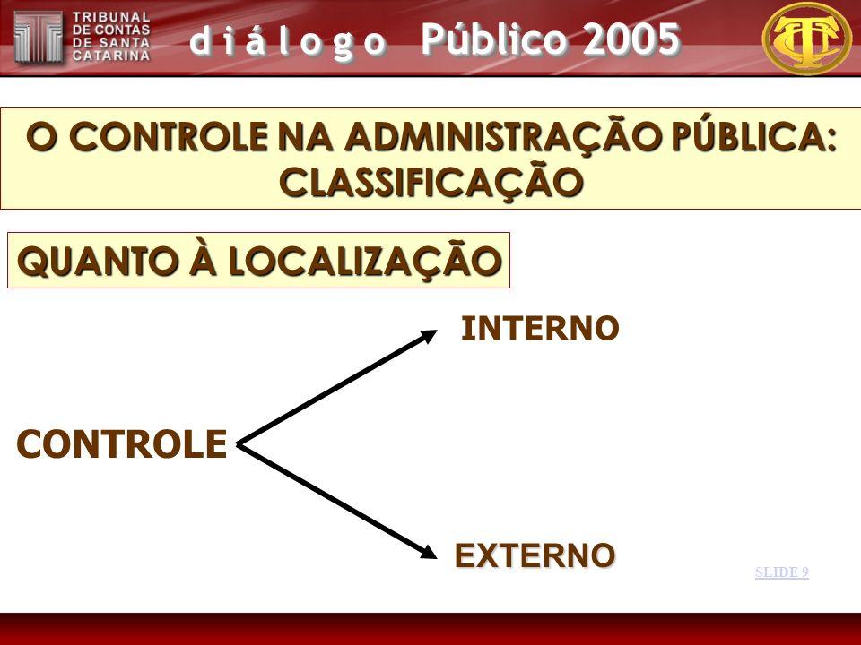 d i á l o g o Público 2005 INTERNO EXTERNO O CONTROLE NA ADMINISTRAÇÃO PÚBLICA: CLASSIFICAÇÃO CONTROLE QUANTO À LOCALIZAÇÃO SLIDE 9