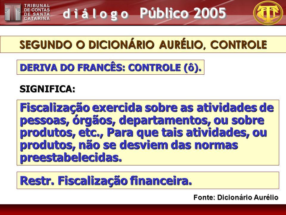 d i á l o g o Público 2005 Fonte: Dicionário Aurélio SIGNIFICA: Restr. Fiscalização financeira. DERIVA DO FRANCÊS: CONTROLE (ô). SEGUNDO O DICIONÁRIO
