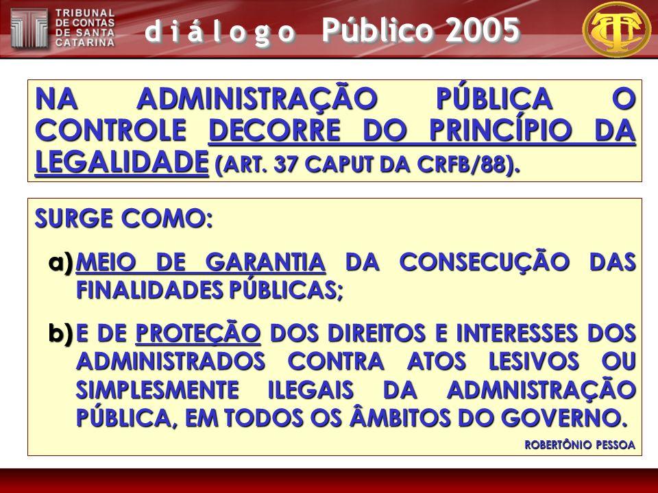 d i á l o g o Público 2005 NA ADMINISTRAÇÃO PÚBLICA O CONTROLE DECORRE DO PRINCÍPIO DA LEGALIDADE (ART. 37 CAPUT DA CRFB/88). SURGE COMO: a)MEIO DE GA