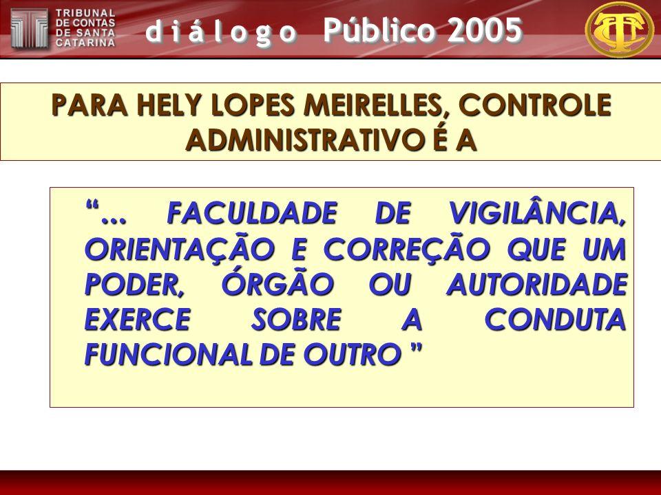 d i á l o g o Público 2005 CONTROLE POLÍTICO abrangência : ANUAL ENVOLVE ASPECTOS GERAIS DO GOVERNO COMO UM TODO,COM REFERÊNCIA A: ASPECTOS GERAIS ASPECTOS GERAIS 1)OBEDIÊNCIA DAS POLÍTICAS PÚBLICAS; 2)CUMPRIMENTO DOS PRINCÍPIOS CONSTITUCIONAIS E DA ADMINISTRAÇÃO PÚBLICA; 3)CUMPRIMENTO DAS METAS ORÇAMENTÁRIAS; 4)CUMPRIMENTO DOS LIMITES IMPOSTOS PELA CONSTITUIÇÃO FEDERAL E LEGISLAÇÃO ESPECÍFICA.
