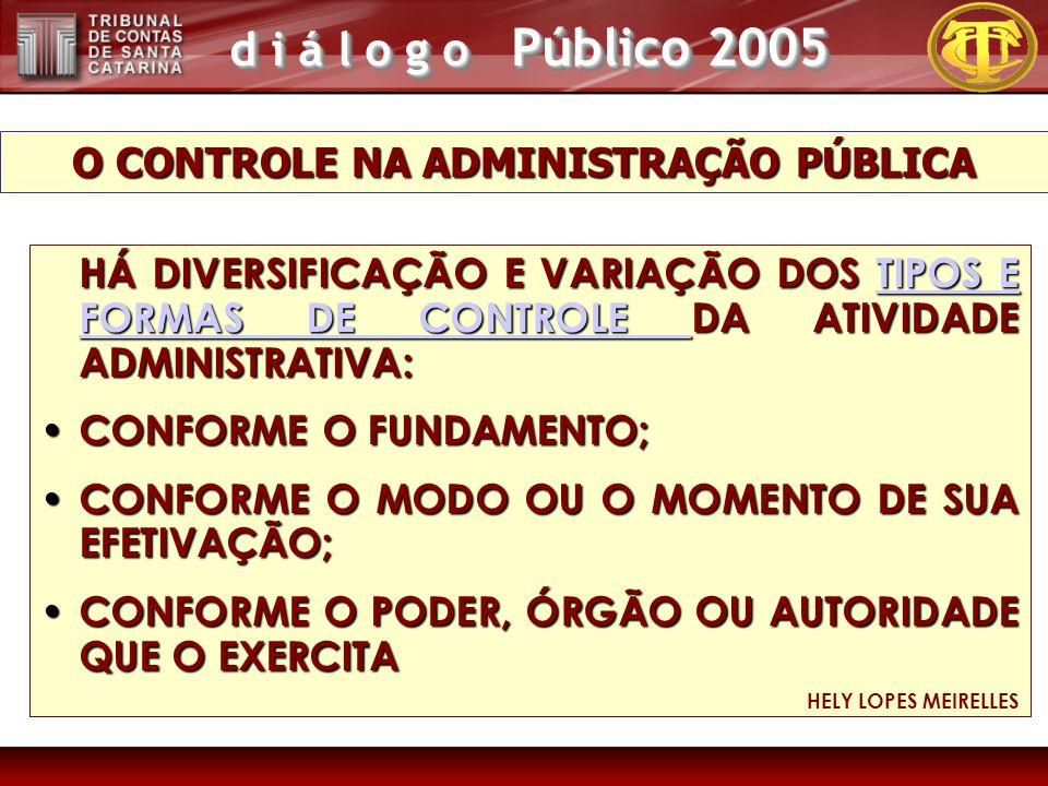 d i á l o g o Público 2005 HÁ DIVERSIFICAÇÃO E VARIAÇÃO DOS TIPOS E FORMAS DE CONTROLE DA ATIVIDADE ADMINISTRATIVA: TIPOS E FORMAS DE CONTROLE TIPOS E FORMAS DE CONTROLE CONFORME O FUNDAMENTO; CONFORME O FUNDAMENTO; CONFORME O MODO OU O MOMENTO DE SUA EFETIVAÇÃO; CONFORME O MODO OU O MOMENTO DE SUA EFETIVAÇÃO; CONFORME O PODER, ÓRGÃO OU AUTORIDADE QUE O EXERCITA CONFORME O PODER, ÓRGÃO OU AUTORIDADE QUE O EXERCITA HELY LOPES MEIRELLES O CONTROLE NA ADMINISTRAÇÃO PÚBLICA