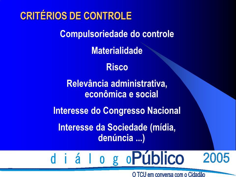 CRITÉRIOS DE CONTROLE Compulsoriedade do controle Materialidade Risco Relevância administrativa, econômica e social Interesse do Congresso Nacional Interesse da Sociedade (mídia, denúncia...)