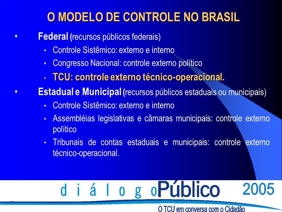O MODELO DE CONTROLE NO BRASIL Federal ( recursos públicos federais) Controle Sistêmico: externo e interno Congresso Nacional: controle externo político TCU: controle externo técnico-operacional.