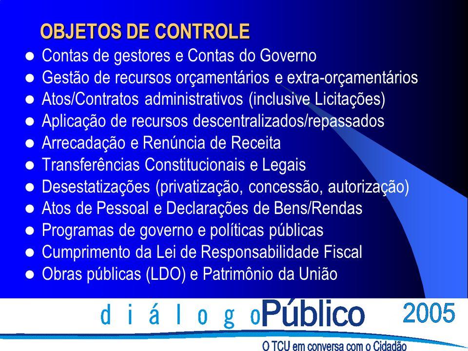 OBJETOS DE CONTROLE Contas de gestores e Contas do Governo Gestão de recursos orçamentários e extra-orçamentários Atos/Contratos administrativos (incl