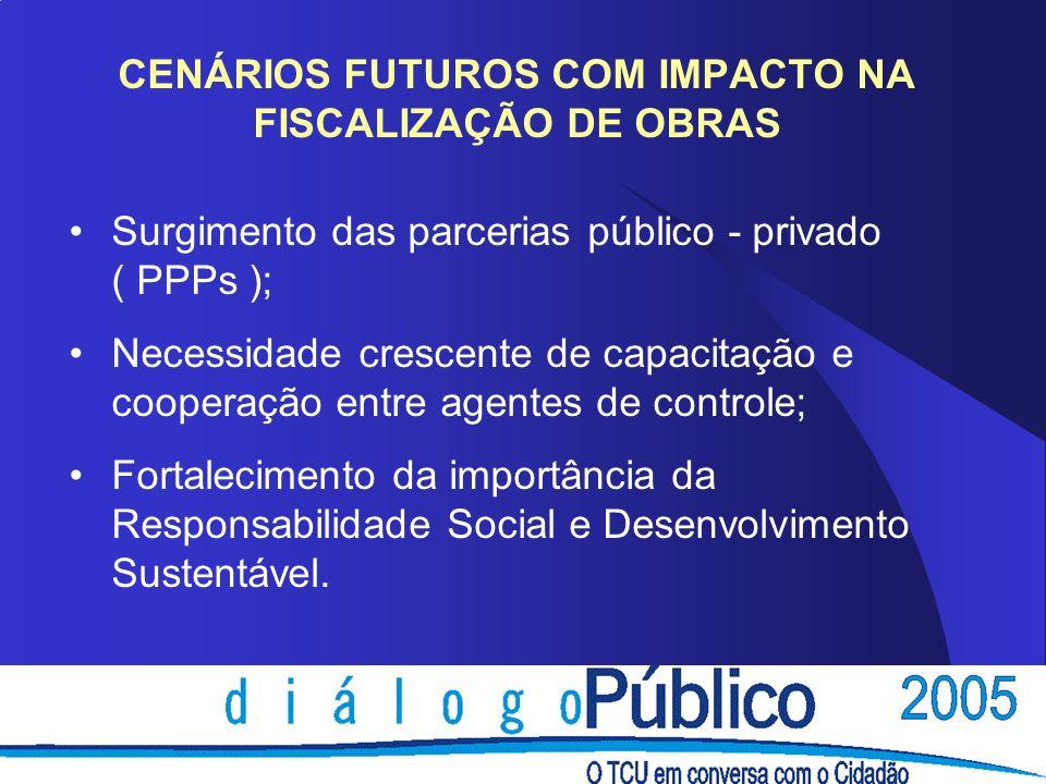 CENÁRIOS FUTUROS COM IMPACTO NA FISCALIZAÇÃO DE OBRAS Surgimento das parcerias público - privado ( PPPs ); Necessidade crescente de capacitação e cooperação entre agentes de controle; Fortalecimento da importância da Responsabilidade Social e Desenvolvimento Sustentável.