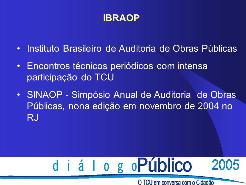 IBRAOP Instituto Brasileiro de Auditoria de Obras Públicas Encontros técnicos periódicos com intensa participação do TCU SINAOP - Simpósio Anual de Auditoria de Obras Públicas, nona edição em novembro de 2004 no RJ