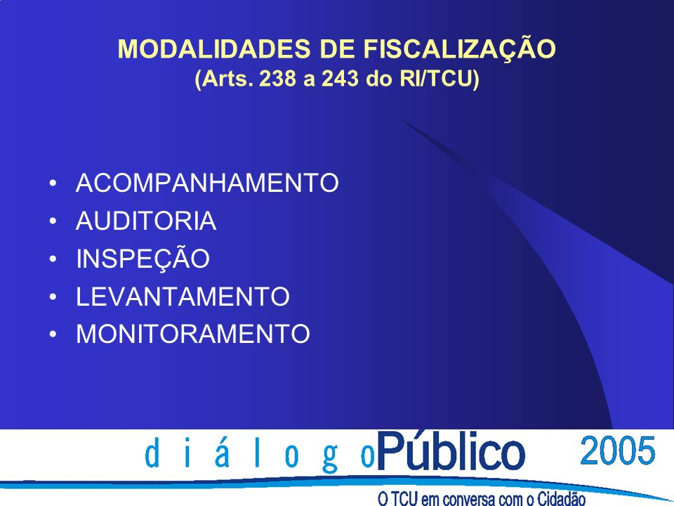 MODALIDADES DE FISCALIZAÇÃO (Arts.
