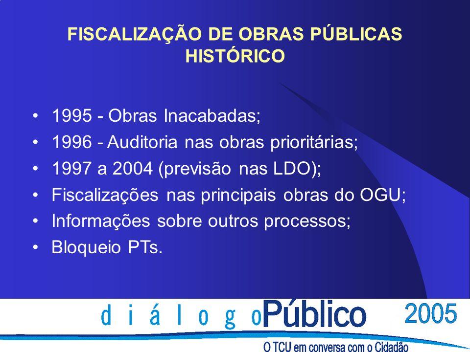 FISCALIZAÇÃO DE OBRAS PÚBLICAS HISTÓRICO 1995 - Obras Inacabadas; 1996 - Auditoria nas obras prioritárias; 1997 a 2004 (previsão nas LDO); Fiscalizações nas principais obras do OGU; Informações sobre outros processos; Bloqueio PTs.