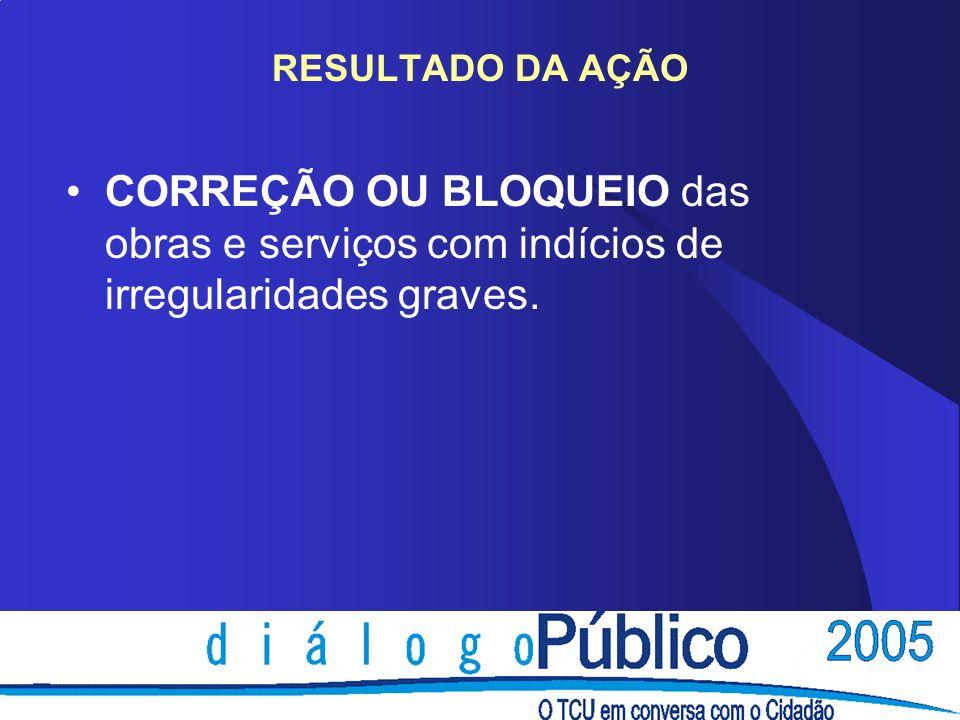 RESULTADO DA AÇÃO CORREÇÃO OU BLOQUEIO das obras e serviços com indícios de irregularidades graves.