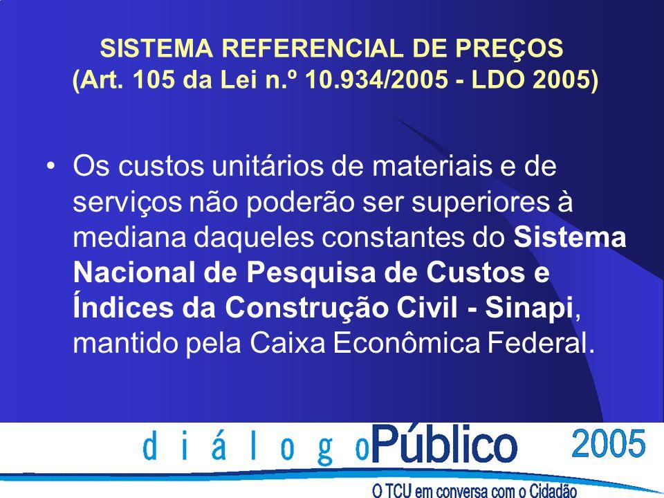 SISTEMA REFERENCIAL DE PREÇOS (Art.