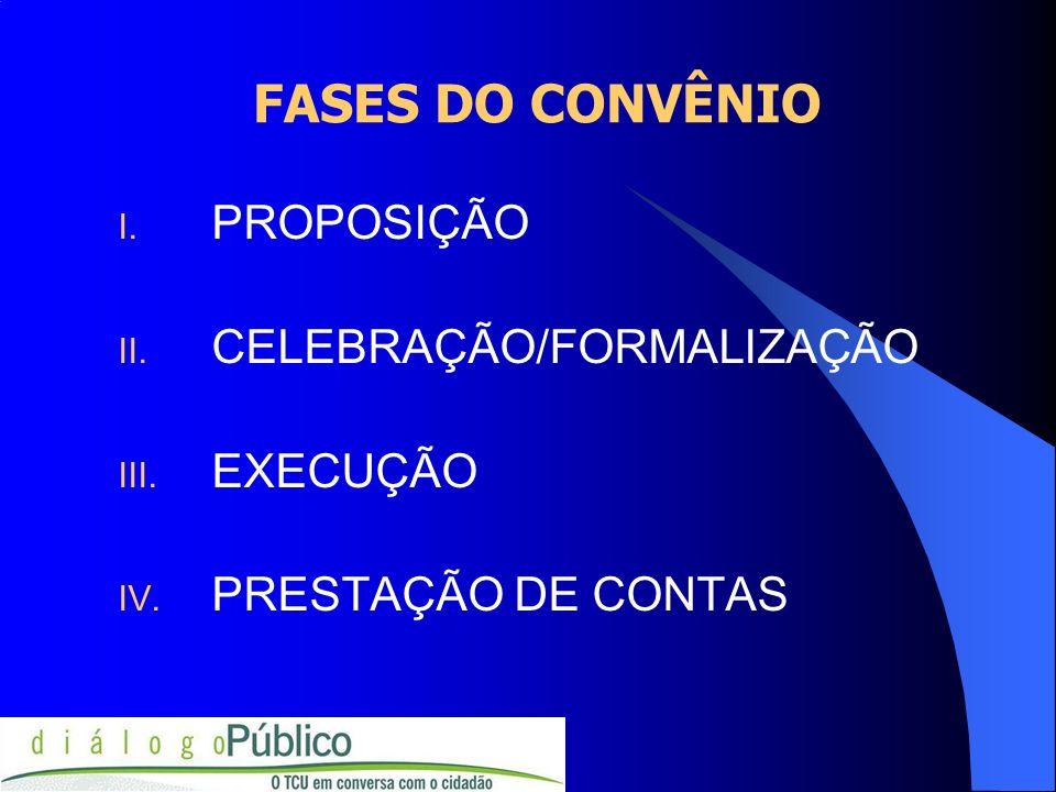 FASES DO CONVÊNIO I. PROPOSIÇÃO II. CELEBRAÇÃO/FORMALIZAÇÃO III. EXECUÇÃO IV. PRESTAÇÃO DE CONTAS