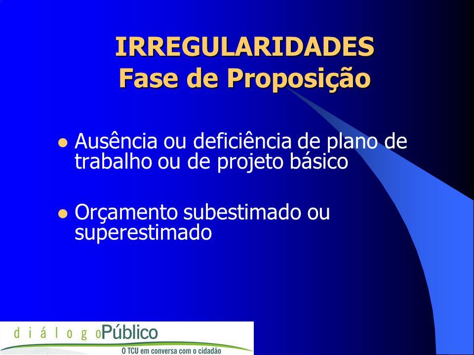 Ausência ou deficiência de plano de trabalho ou de projeto básico Orçamento subestimado ou superestimado IRREGULARIDADES Fase de Proposição