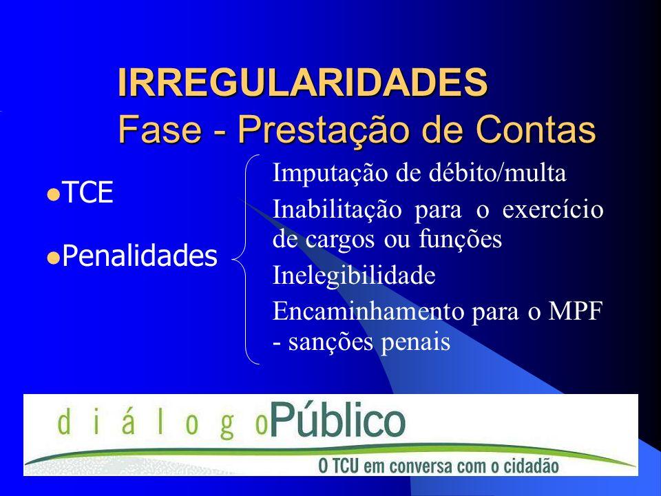 IRREGULARIDADES Fase - Prestação de Contas TCE Penalidades Imputação de débito/multa Inabilitação para o exercício de cargos ou funções Inelegibilidad