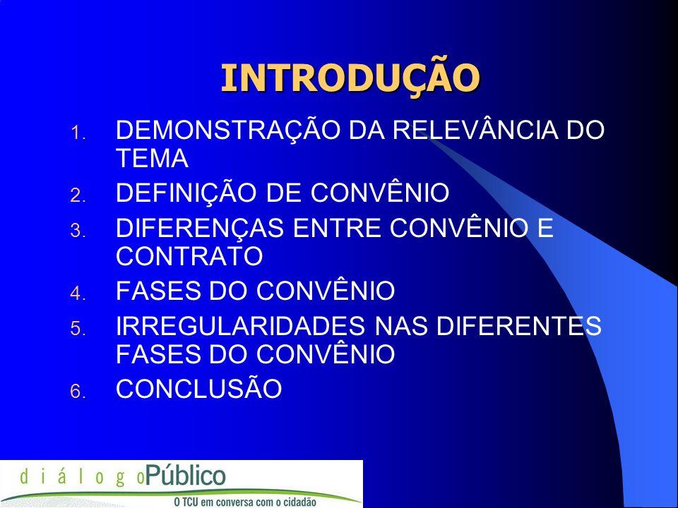 INTRODUÇÃO 1. DEMONSTRAÇÃO DA RELEVÂNCIA DO TEMA 2. DEFINIÇÃO DE CONVÊNIO 3. DIFERENÇAS ENTRE CONVÊNIO E CONTRATO 4. FASES DO CONVÊNIO 5. IRREGULARIDA