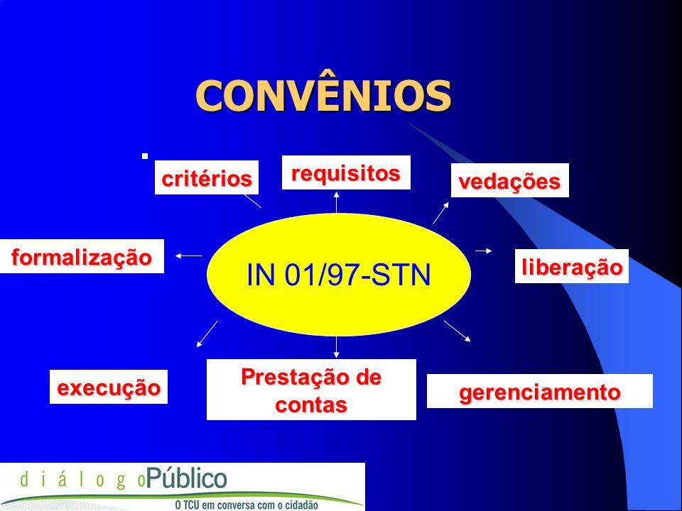 CONVÊNIOS CONVÊNIOS IN 01/97-STN gerenciamento Prestação de contas execução critérios requisitos vedações formalização liberação