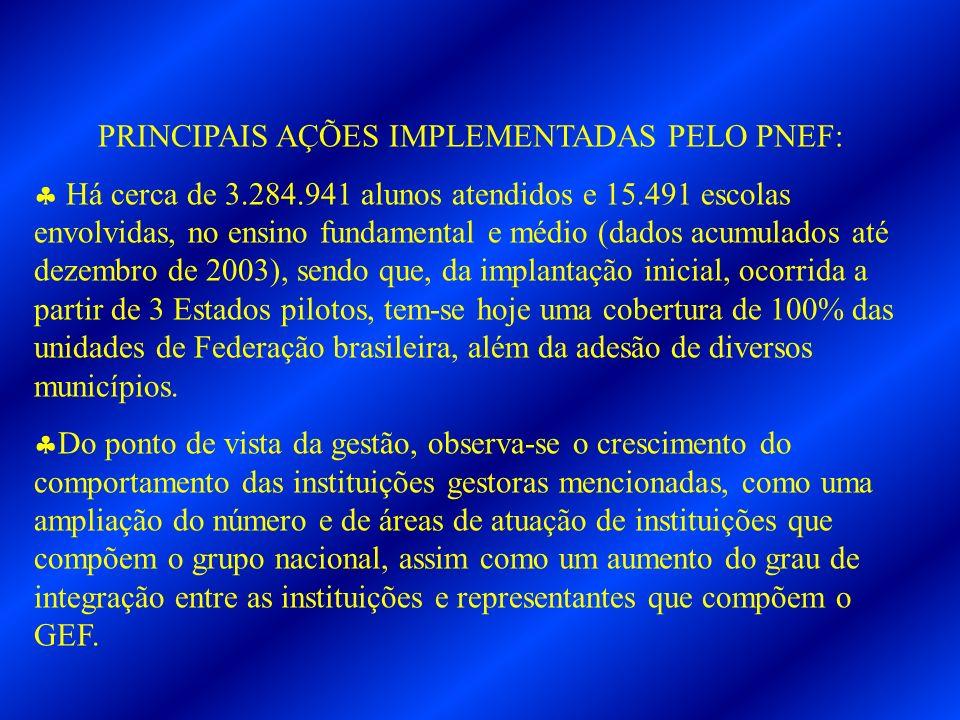 PRINCIPAIS AÇÕES IMPLEMENTADAS PELO PNEF: Há cerca de 3.284.941 alunos atendidos e 15.491 escolas envolvidas, no ensino fundamental e médio (dados acumulados até dezembro de 2003), sendo que, da implantação inicial, ocorrida a partir de 3 Estados pilotos, tem-se hoje uma cobertura de 100% das unidades de Federação brasileira, além da adesão de diversos municípios.