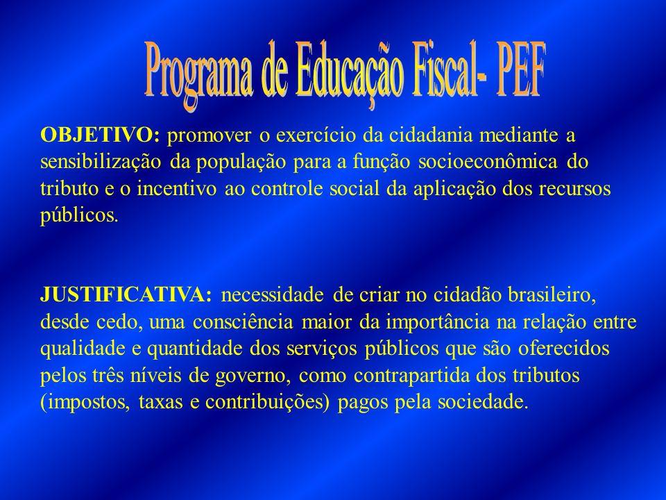 OBJETIVO: promover o exercício da cidadania mediante a sensibilização da população para a função socioeconômica do tributo e o incentivo ao controle s