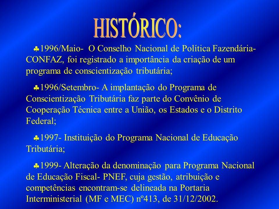 1996/Maio- O Conselho Nacional de Política Fazendária- CONFAZ, foi registrado a importância da criação de um programa de conscientização tributária; 1