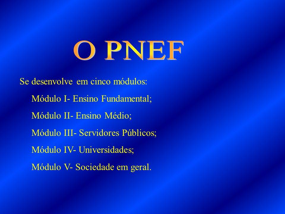 Se desenvolve em cinco módulos: Módulo I- Ensino Fundamental; Módulo II- Ensino Médio; Módulo III- Servidores Públicos; Módulo IV- Universidades; Módulo V- Sociedade em geral.