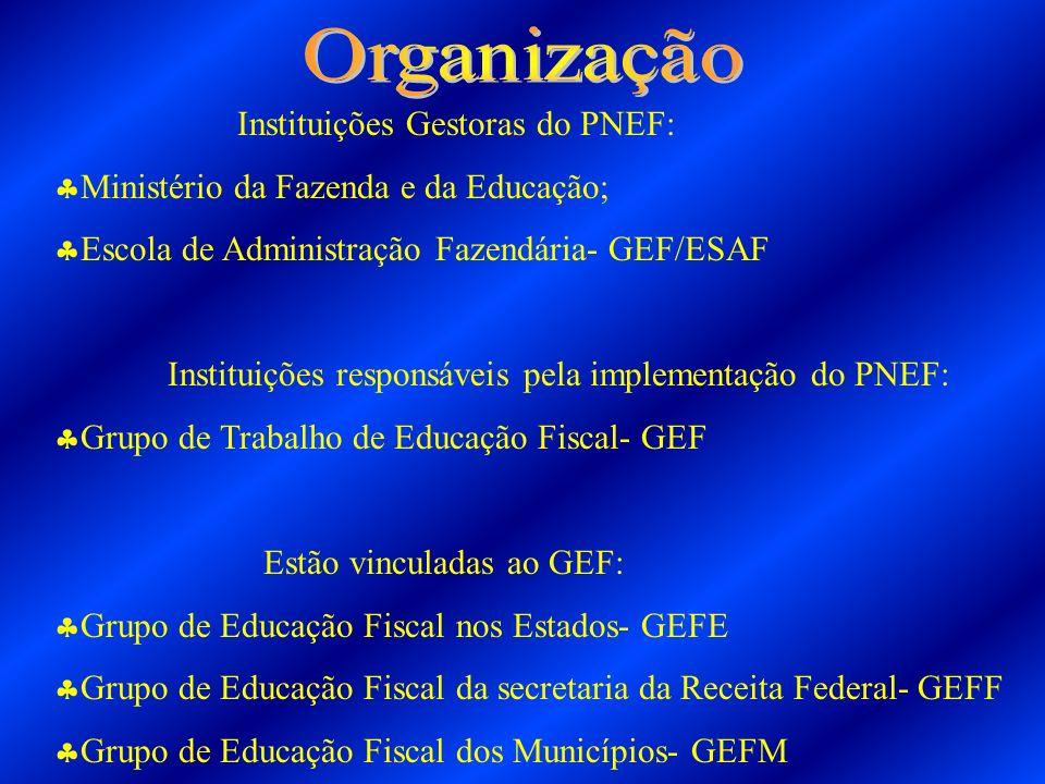 Instituições Gestoras do PNEF: Ministério da Fazenda e da Educação; Escola de Administração Fazendária- GEF/ESAF Instituições responsáveis pela implem