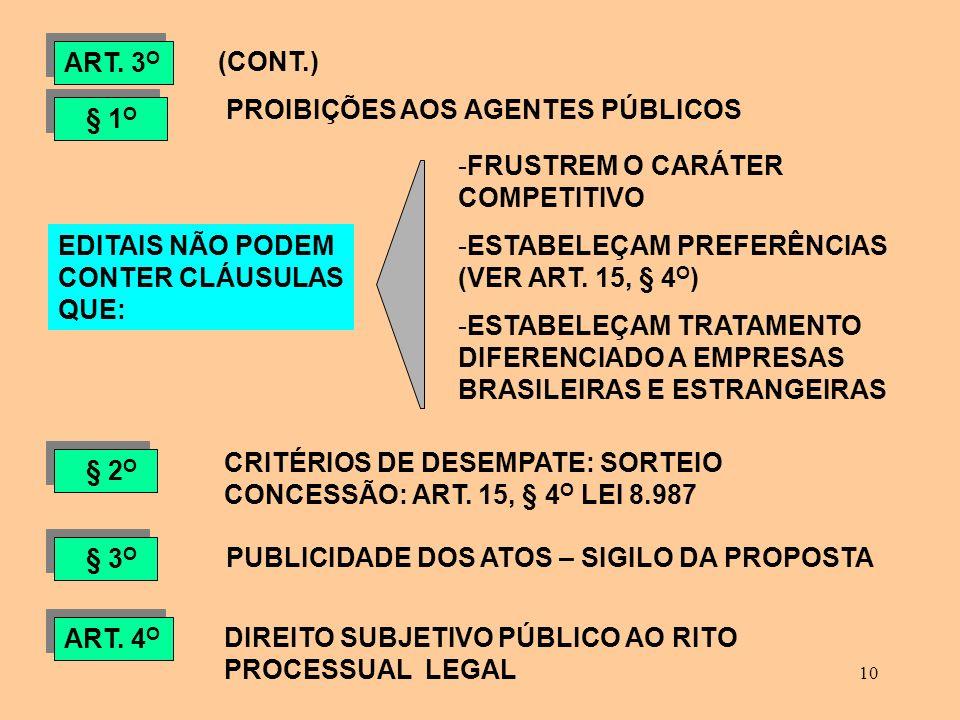 9 ART. 3 O CONCEITO DE LICITAÇÃO – SELEÇÃO DA MELHOR PROPOSTA CONSISTENTE IMPACTO DO ART.