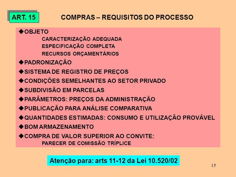 14 ARTS.