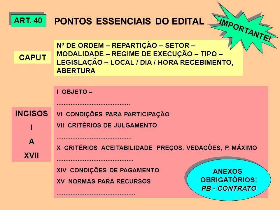 21 ART. 38 ELEMENTOS ESSENCIAIS DO PROCESSO LICITATÓRIO INCISOS I AO XII DO ART.
