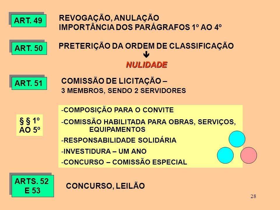 27 VÍCIOS DO ATO ADMINISTRATIVO ART. 2º DA LEI 4.717/65 ATENÇÃO PARA O ART.