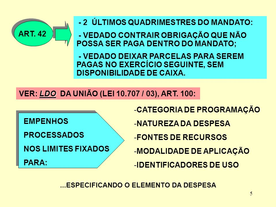 4 VER: § 4º E INCISO I CONDIÇÕES E LIMITAÇÕES FORMAIS PARA A CRIAÇÃO, EXPANSÃO OU APERFEIÇOAMENTO DA AÇÃO GOVERNAMENTAL QUE ACARRETE AUMENTO DE DESPESA.