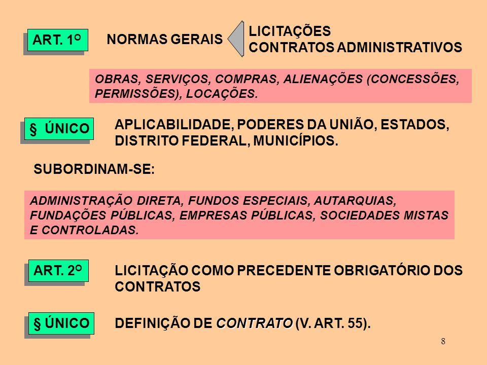 28 ART.49 REVOGAÇÃO, ANULAÇÃO IMPORTÂNCIA DOS PARÁGRAFOS 1º AO 4º ART.