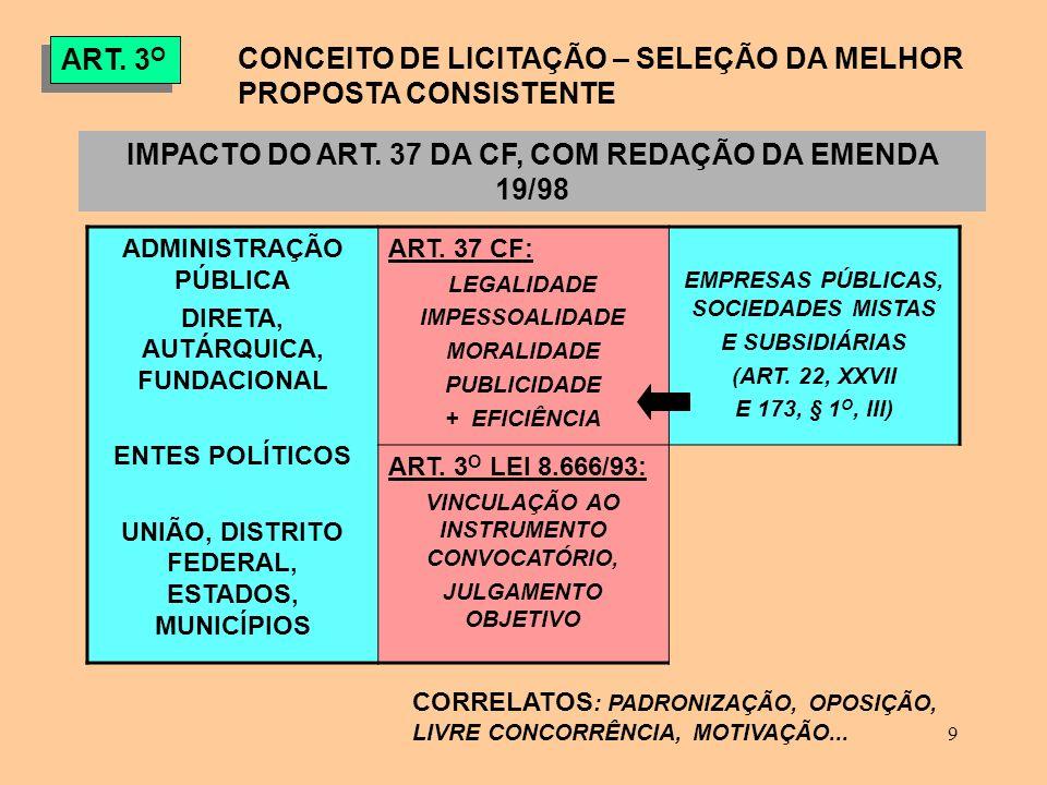 9 ART.3 O CONCEITO DE LICITAÇÃO – SELEÇÃO DA MELHOR PROPOSTA CONSISTENTE IMPACTO DO ART.