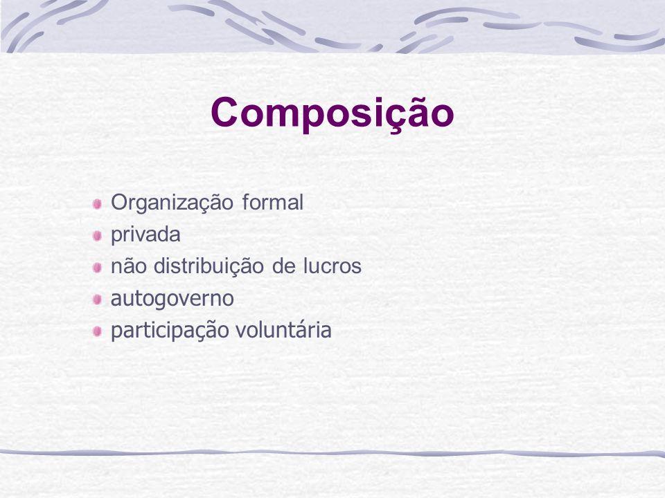 Composição Organização formal privada não distribuição de lucros autogoverno participação voluntária