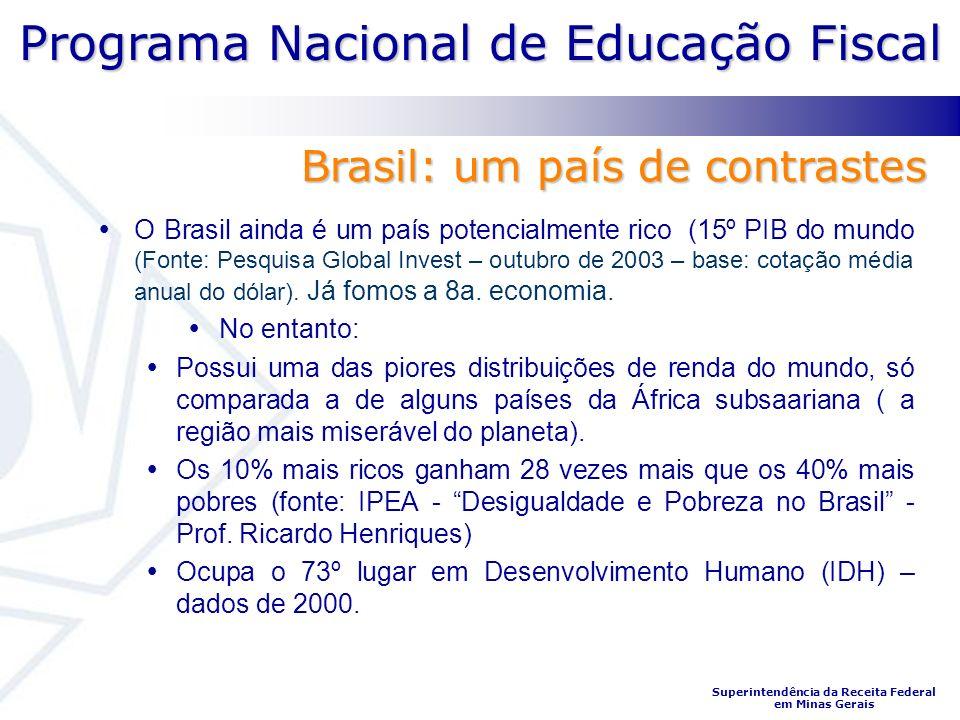 Programa Nacional de Educação Fiscal Superintendência da Receita Federal em Minas Gerais O Brasil ainda é um país potencialmente rico (15º PIB do mundo (Fonte: Pesquisa Global Invest – outubro de 2003 – base: cotação média anual do dólar).
