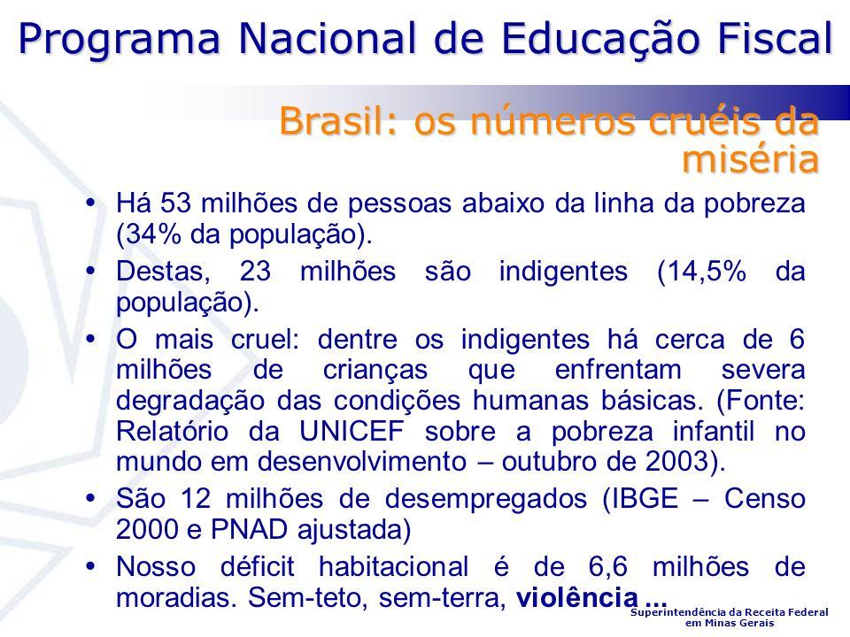 Programa Nacional de Educação Fiscal Superintendência da Receita Federal em Minas Gerais Brasil: os números cruéis da miséria Há 53 milhões de pessoas abaixo da linha da pobreza (34% da população).