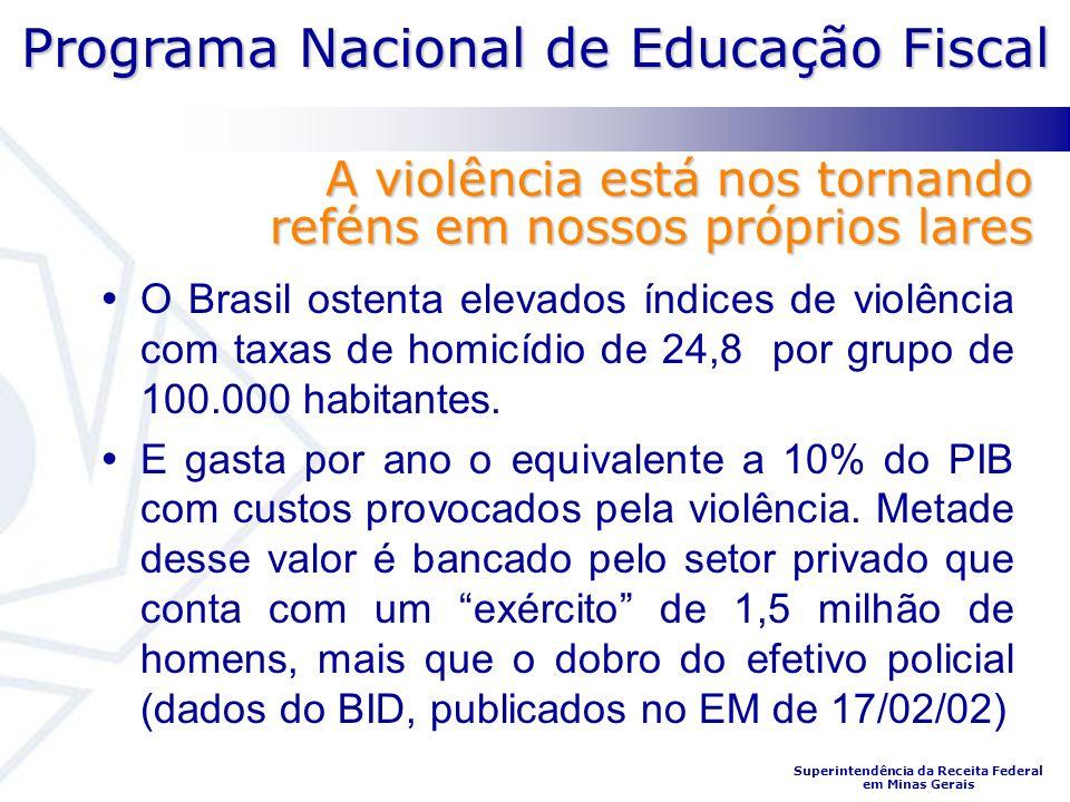 Programa Nacional de Educação Fiscal Superintendência da Receita Federal em Minas Gerais A violência está nos tornando reféns em nossos próprios lares O Brasil ostenta elevados índices de violência com taxas de homicídio de 24,8 por grupo de 100.000 habitantes.