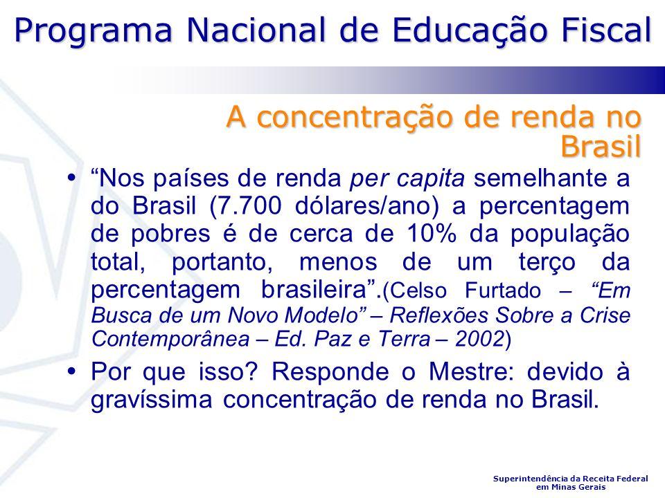 Programa Nacional de Educação Fiscal Superintendência da Receita Federal em Minas Gerais A concentração de renda no Brasil Nos países de renda per capita semelhante a do Brasil (7.700 dólares/ano) a percentagem de pobres é de cerca de 10% da população total, portanto, menos de um terço da percentagem brasileira.